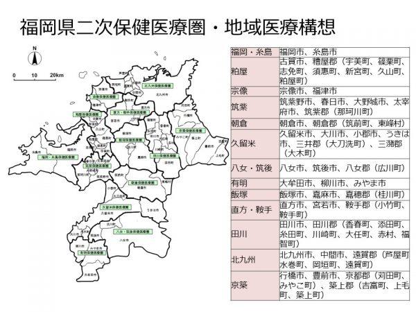 福岡県の保健医療計画と地域医療構想