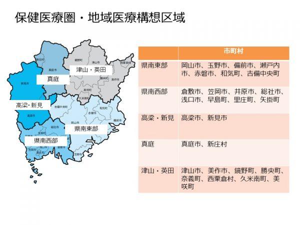 岡山県の医療圏、地域医療構想区域